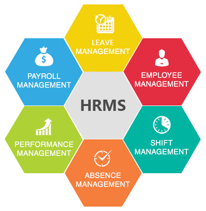 hrms Info